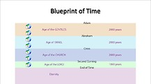 Bible Prophecy (5) - The Structure of Time
